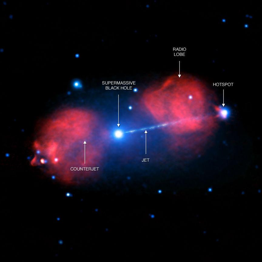 Живописец А: Джет, идущий от черной дыры, лежащей в далекой далекой галактике